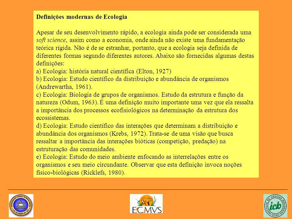 Definições modernas de Ecologia