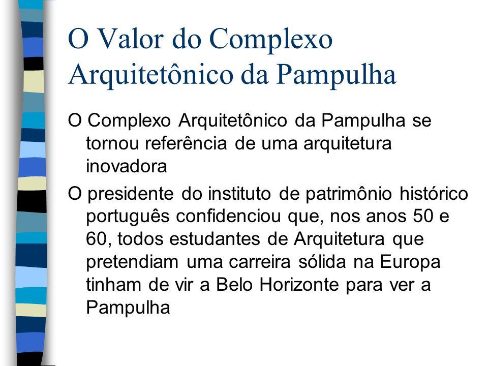 O Valor do Complexo Arquitetônico da Pampulha