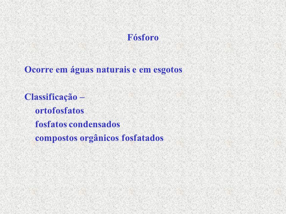 Fósforo Ocorre em águas naturais e em esgotos. Classificação – ortofosfatos. fosfatos condensados.