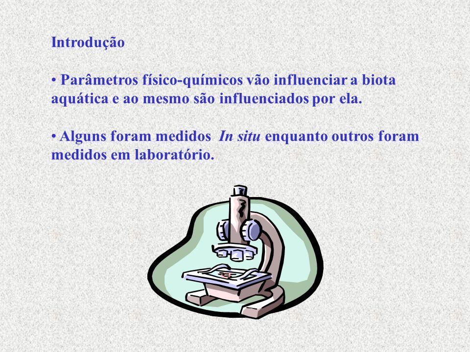 Introdução Parâmetros físico-químicos vão influenciar a biota aquática e ao mesmo são influenciados por ela.