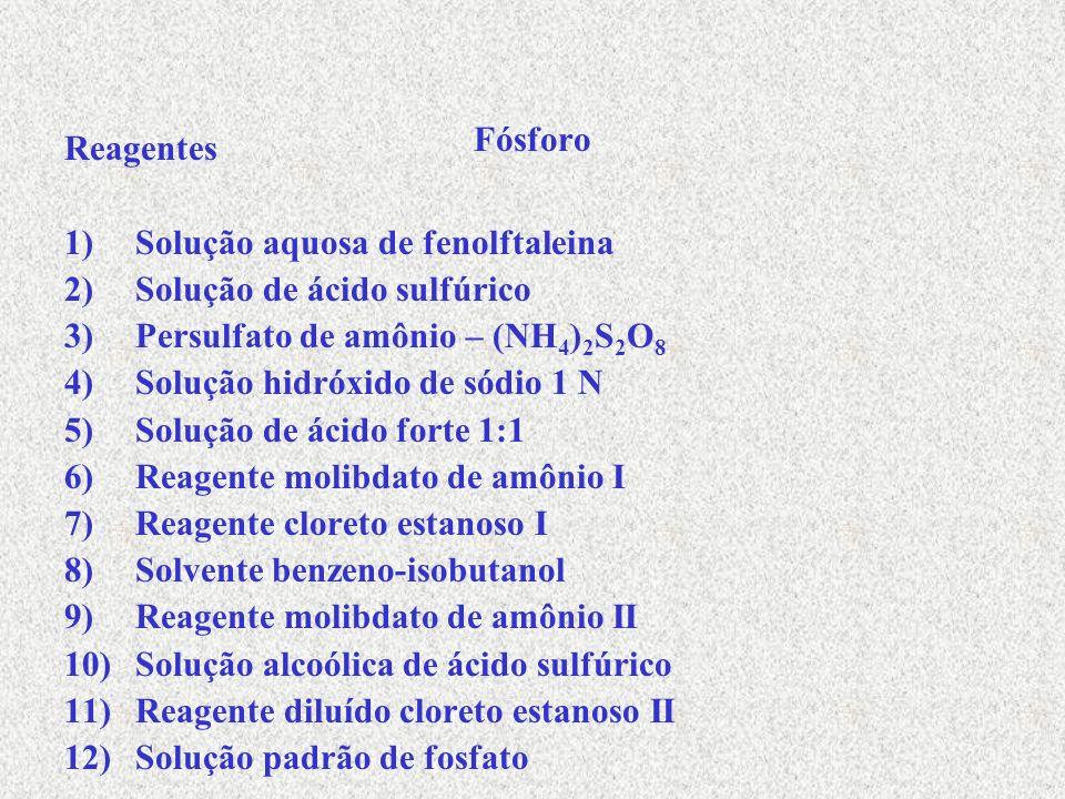 Fósforo Reagentes. Solução aquosa de fenolftaleina. Solução de ácido sulfúrico. Persulfato de amônio – (NH4)2S2O8.