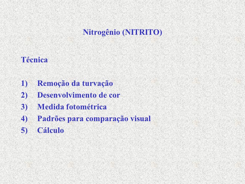 Nitrogênio (NITRITO) Técnica. Remoção da turvação. Desenvolvimento de cor. Medida fotométrica. Padrões para comparação visual.