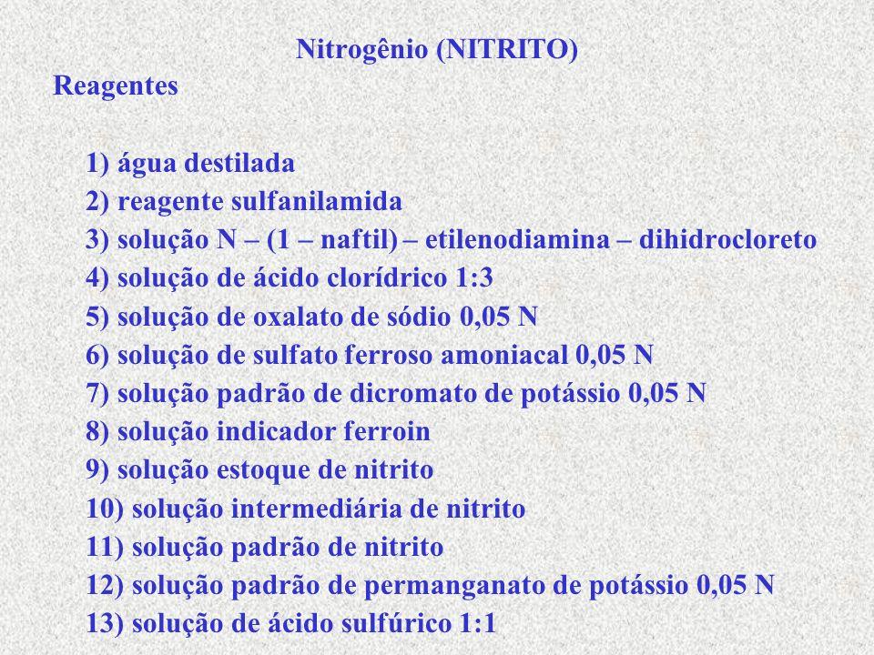 Nitrogênio (NITRITO) Reagentes. 1) água destilada. 2) reagente sulfanilamida. 3) solução N – (1 – naftil) – etilenodiamina – dihidrocloreto.