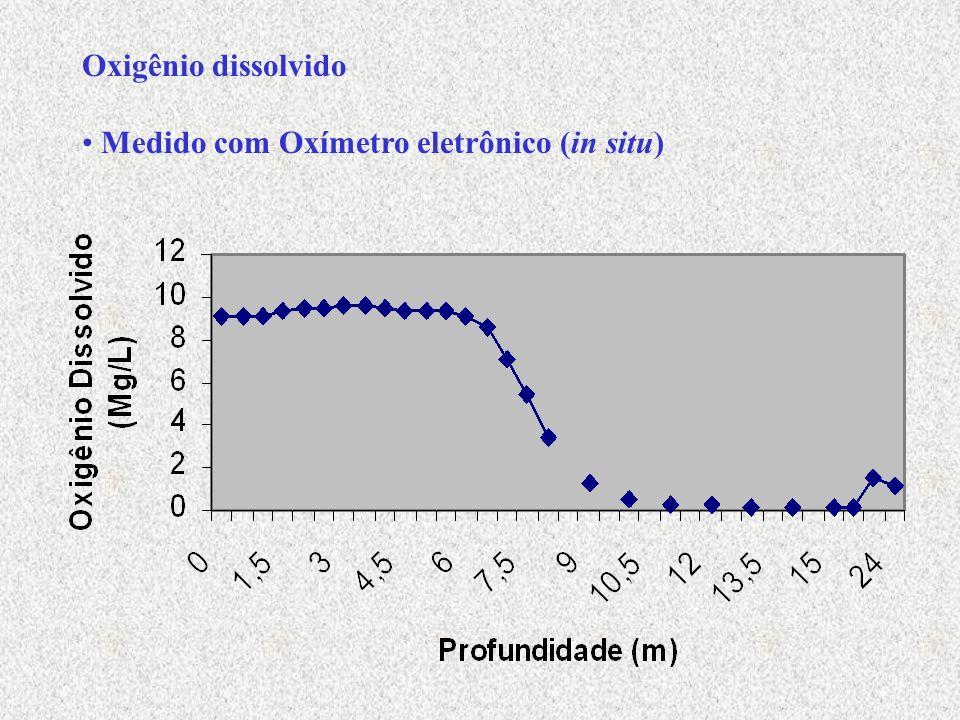 Oxigênio dissolvido Medido com Oxímetro eletrônico (in situ)