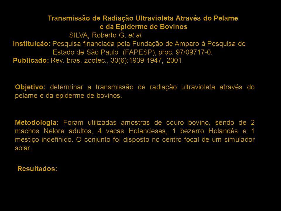 Transmissão de Radiação Ultravioleta Através do Pelame
