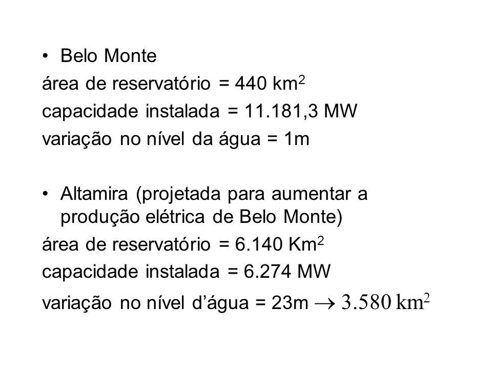 Belo Monte área de reservatório = 440 km2. capacidade instalada = 11.181,3 MW. variação no nível da água = 1m.