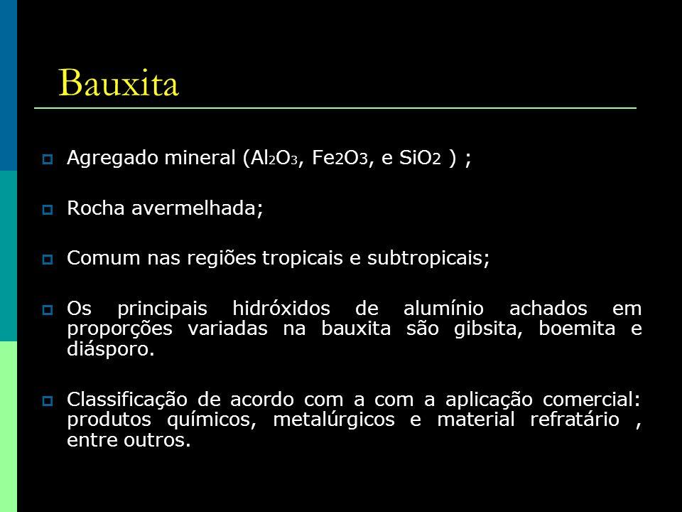 Bauxita Agregado mineral (Al2O3, Fe2O3, e SiO2 ) ; Rocha avermelhada;