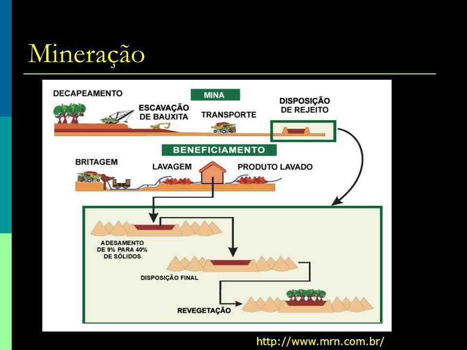 Mineração http://www.mrn.com.br/