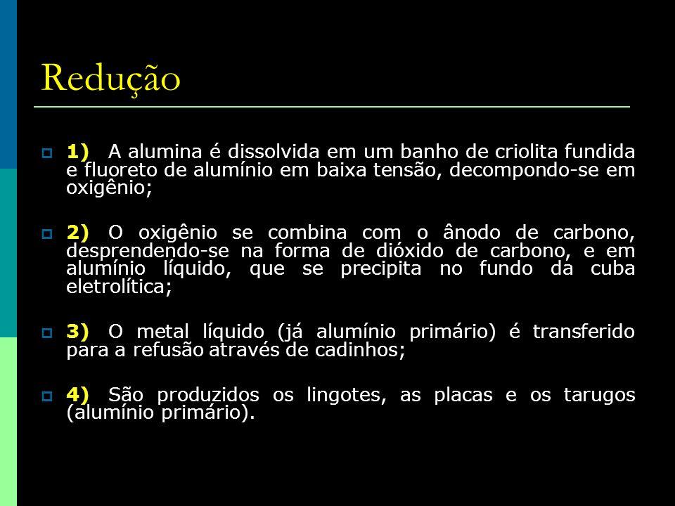 Redução 1) A alumina é dissolvida em um banho de criolita fundida e fluoreto de alumínio em baixa tensão, decompondo-se em oxigênio;