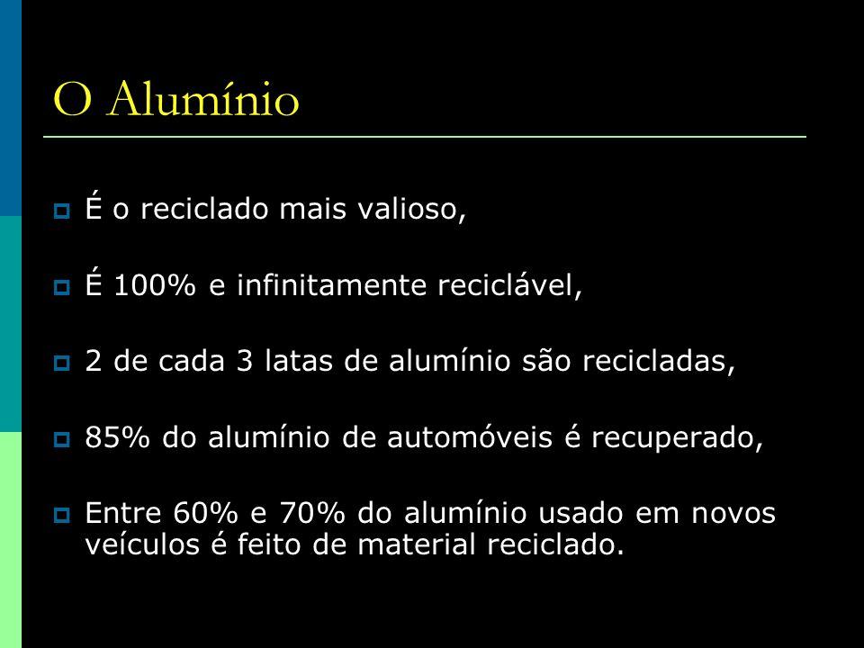 O Alumínio É o reciclado mais valioso,
