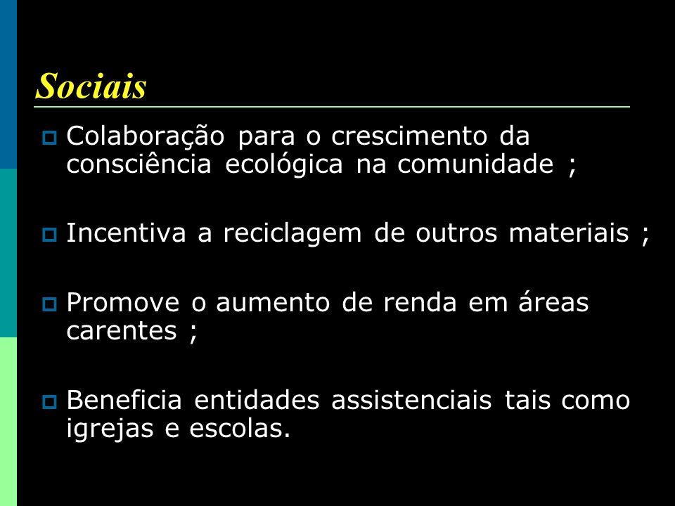 Sociais Colaboração para o crescimento da consciência ecológica na comunidade ; Incentiva a reciclagem de outros materiais ;