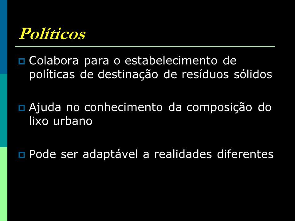 Políticos Colabora para o estabelecimento de políticas de destinação de resíduos sólidos. Ajuda no conhecimento da composição do lixo urbano.