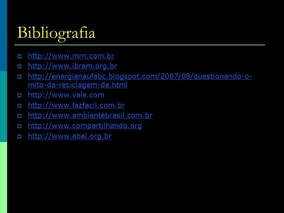Bibliografia http://www.mrn.com.br http://www.ibram.org.br