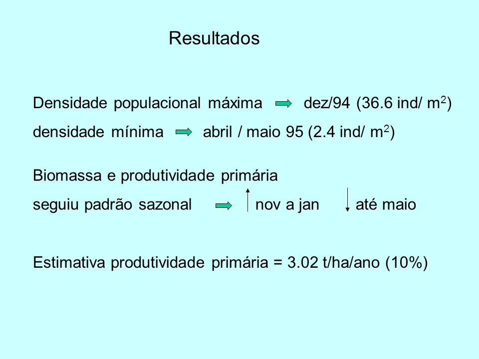 Resultados Densidade populacional máxima dez/94 (36.6 ind/ m2)