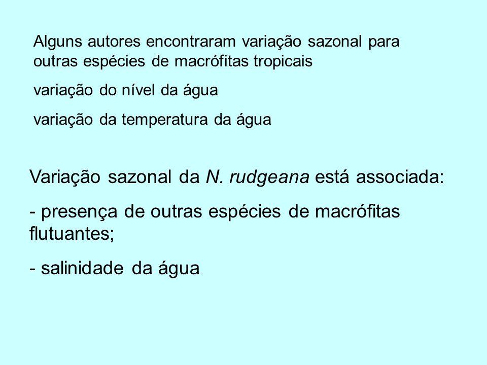 Variação sazonal da N. rudgeana está associada: