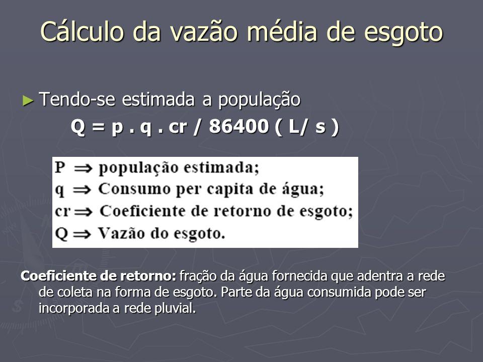 Cálculo da vazão média de esgoto