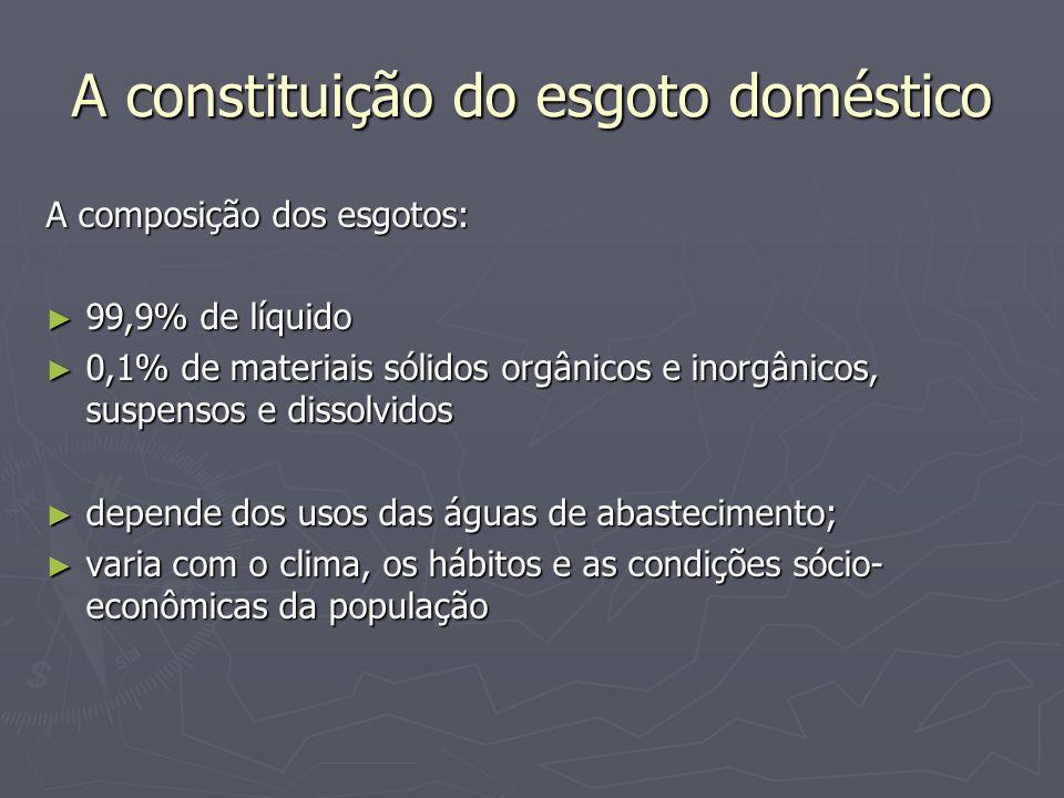 A constituição do esgoto doméstico