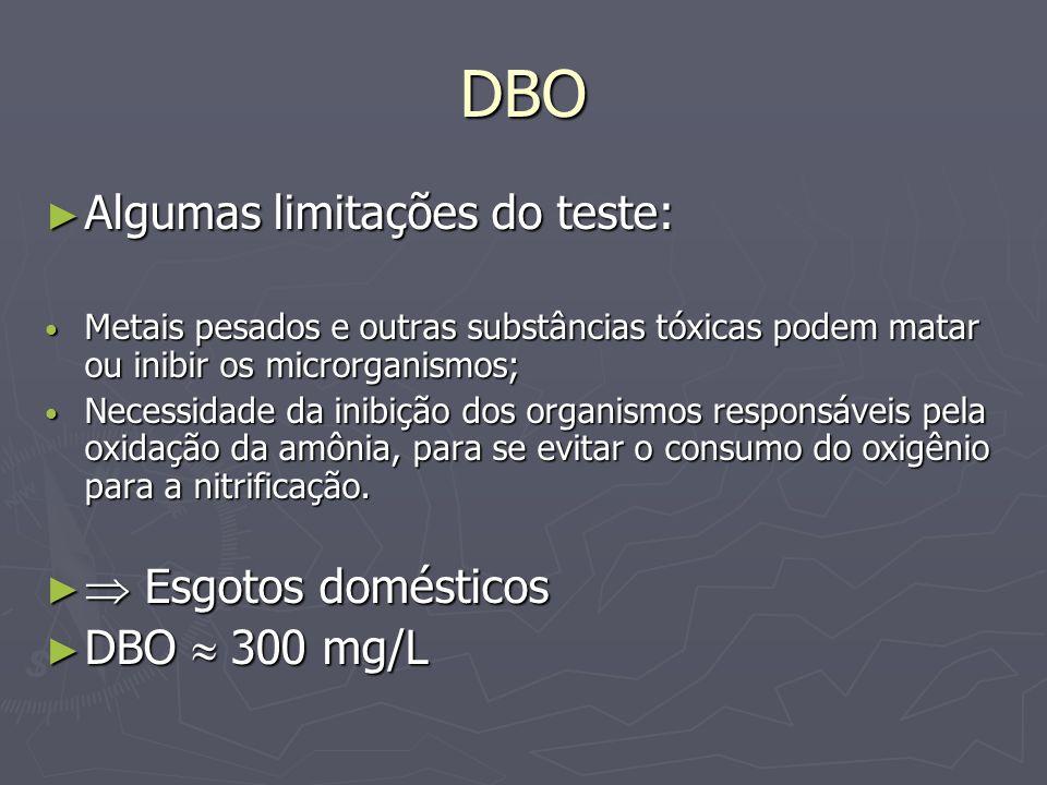 DBO Algumas limitações do teste:  Esgotos domésticos DBO  300 mg/L