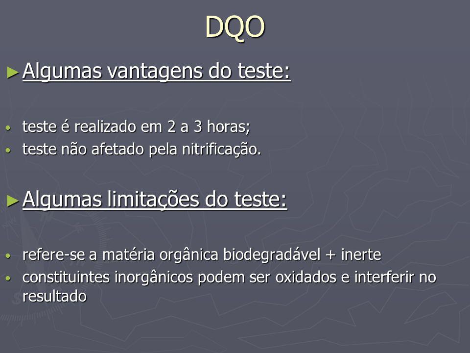 DQO Algumas vantagens do teste: Algumas limitações do teste: