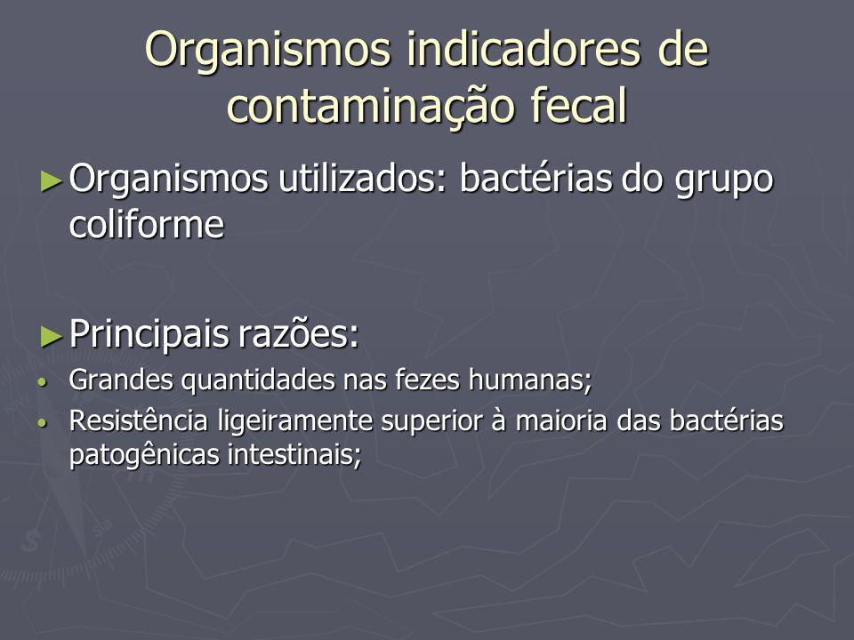 Organismos indicadores de contaminação fecal