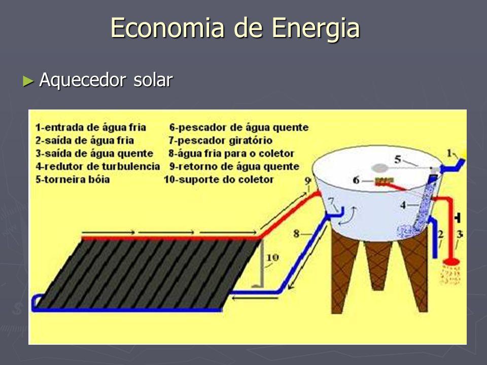 Economia de Energia Aquecedor solar