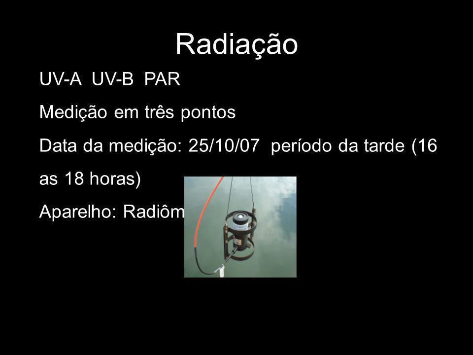 Radiação UV-A UV-B PAR Medição em três pontos