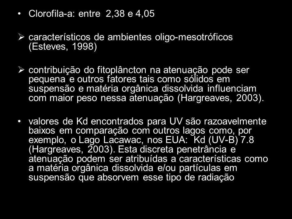 Clorofila-a: entre 2,38 e 4,05 característicos de ambientes oligo-mesotróficos (Esteves, 1998)