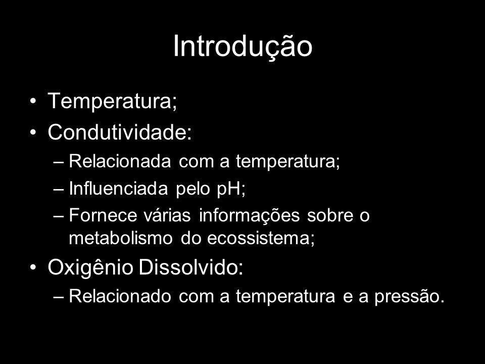 Introdução Temperatura; Condutividade: Oxigênio Dissolvido: