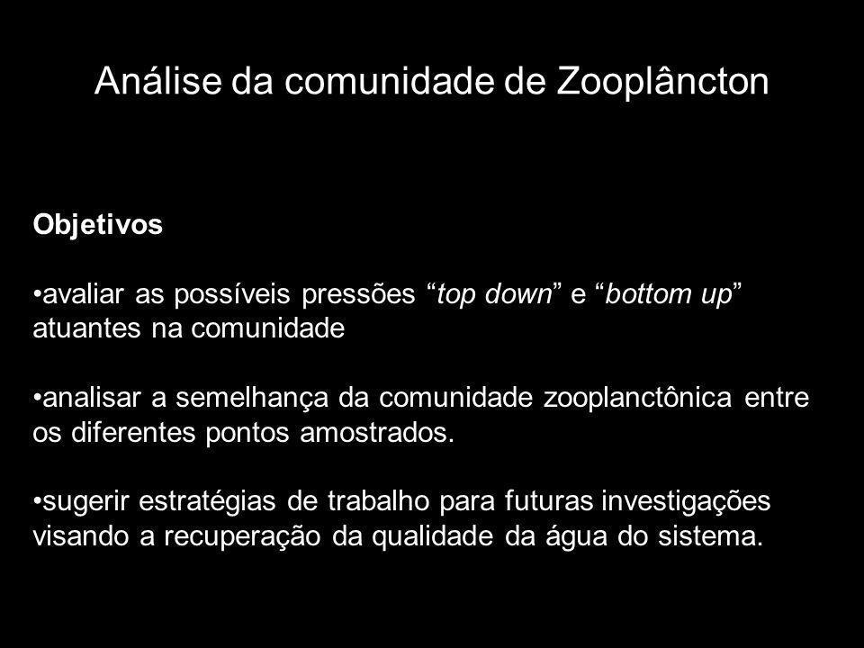 Análise da comunidade de Zooplâncton