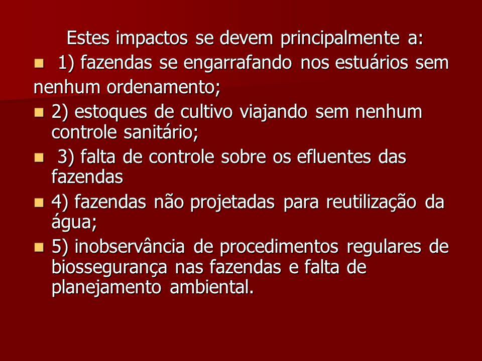 Estes impactos se devem principalmente a: