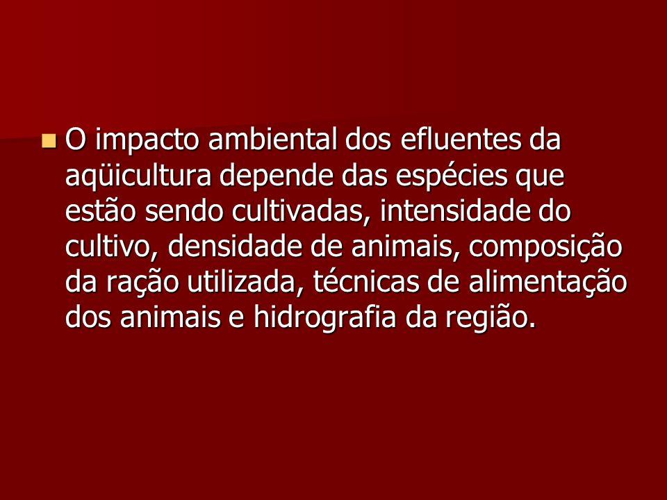 O impacto ambiental dos efluentes da aqüicultura depende das espécies que estão sendo cultivadas, intensidade do cultivo, densidade de animais, composição da ração utilizada, técnicas de alimentação dos animais e hidrografia da região.