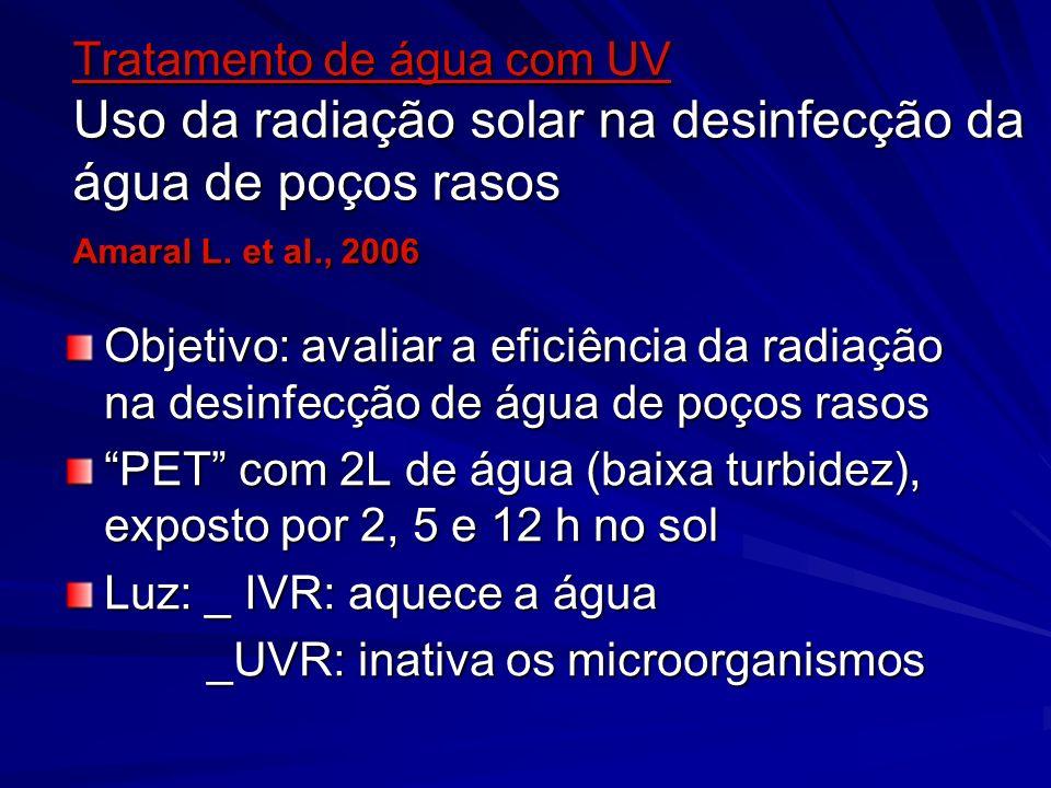 Tratamento de água com UV Uso da radiação solar na desinfecção da água de poços rasos Amaral L. et al., 2006
