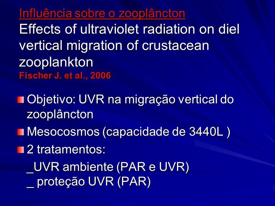 Objetivo: UVR na migração vertical do zooplâncton