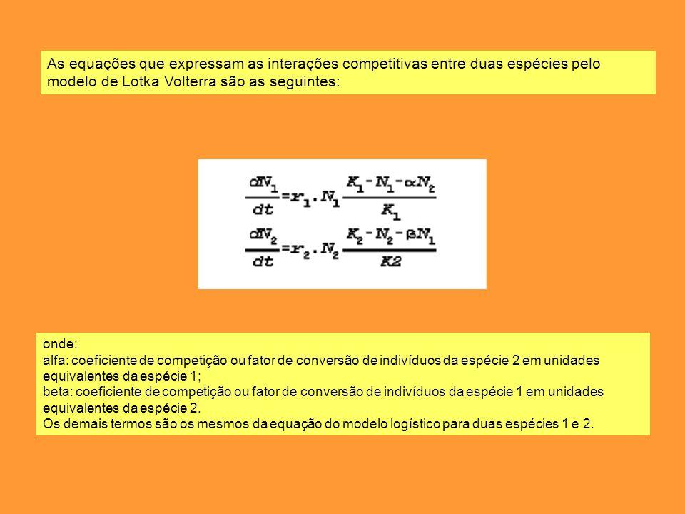 As equações que expressam as interações competitivas entre duas espécies pelo modelo de Lotka Volterra são as seguintes: