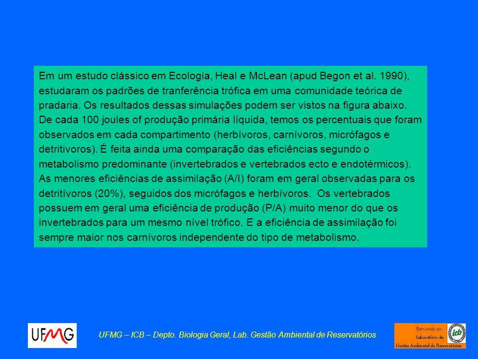 Em um estudo clássico em Ecologia, Heal e McLean (apud Begon et al