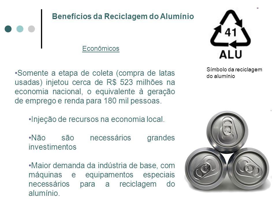 Benefícios da Reciclagem do Alumínio