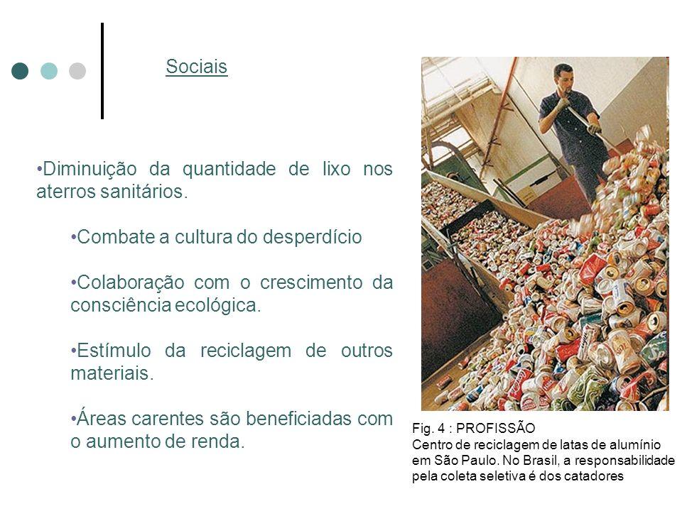 Diminuição da quantidade de lixo nos aterros sanitários.