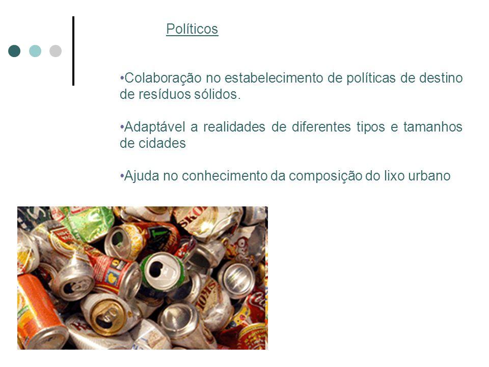 Políticos Colaboração no estabelecimento de políticas de destino de resíduos sólidos.