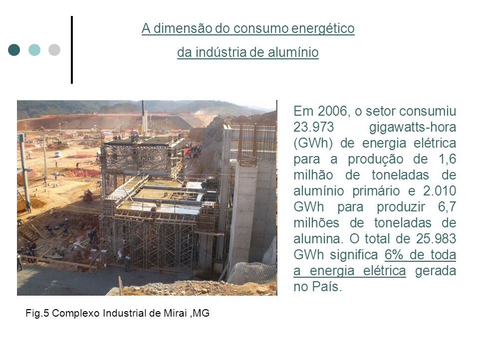 A dimensão do consumo energético da indústria de alumínio