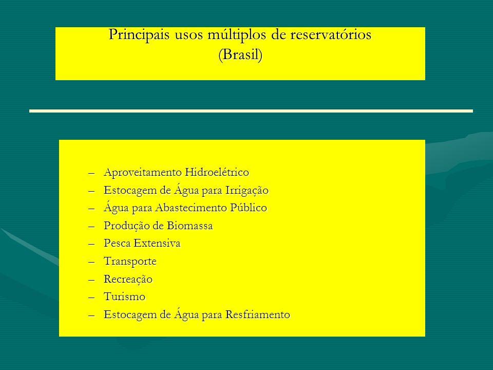 Principais usos múltiplos de reservatórios (Brasil)