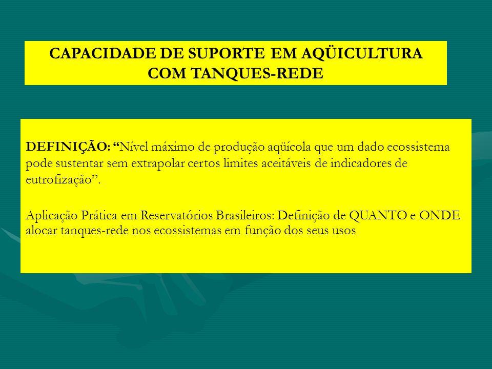CAPACIDADE DE SUPORTE EM AQÜICULTURA COM TANQUES-REDE