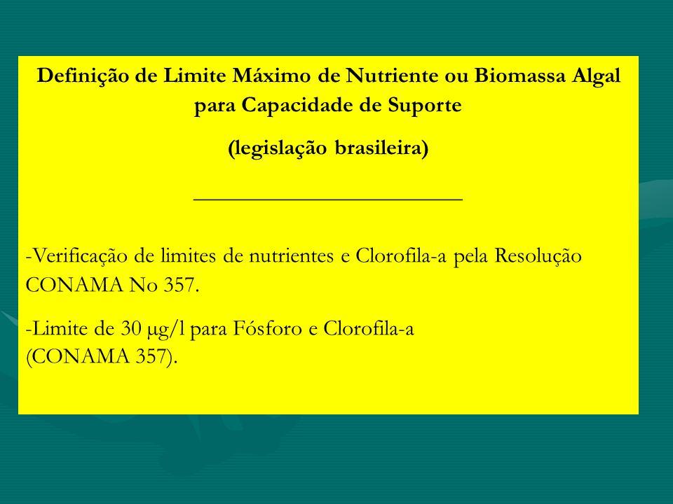 (legislação brasileira) ________________________