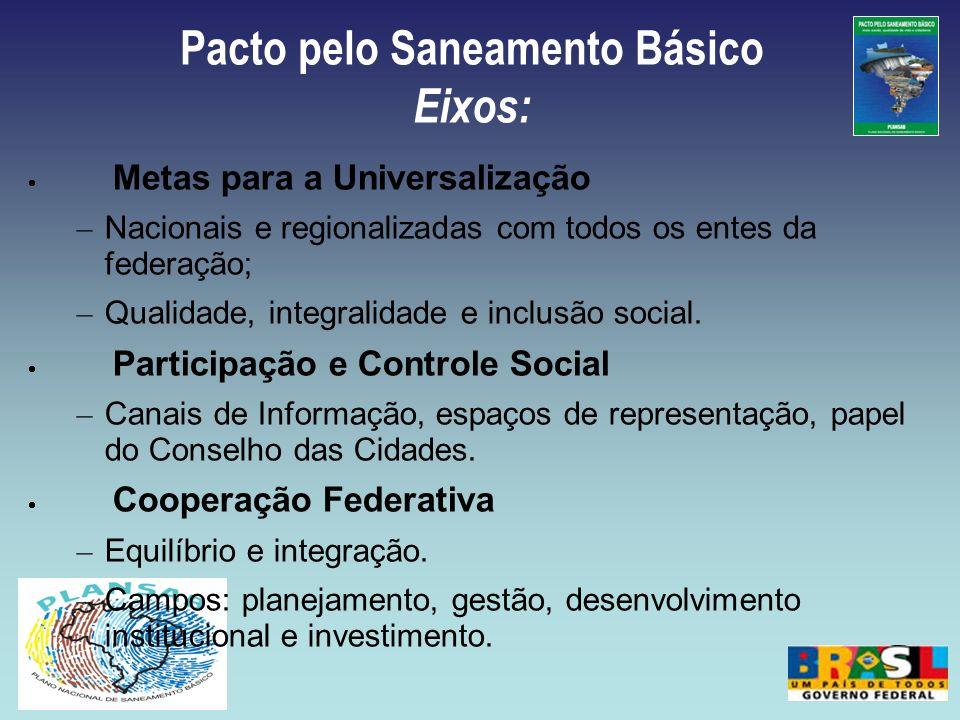 Pacto pelo Saneamento Básico Eixos:
