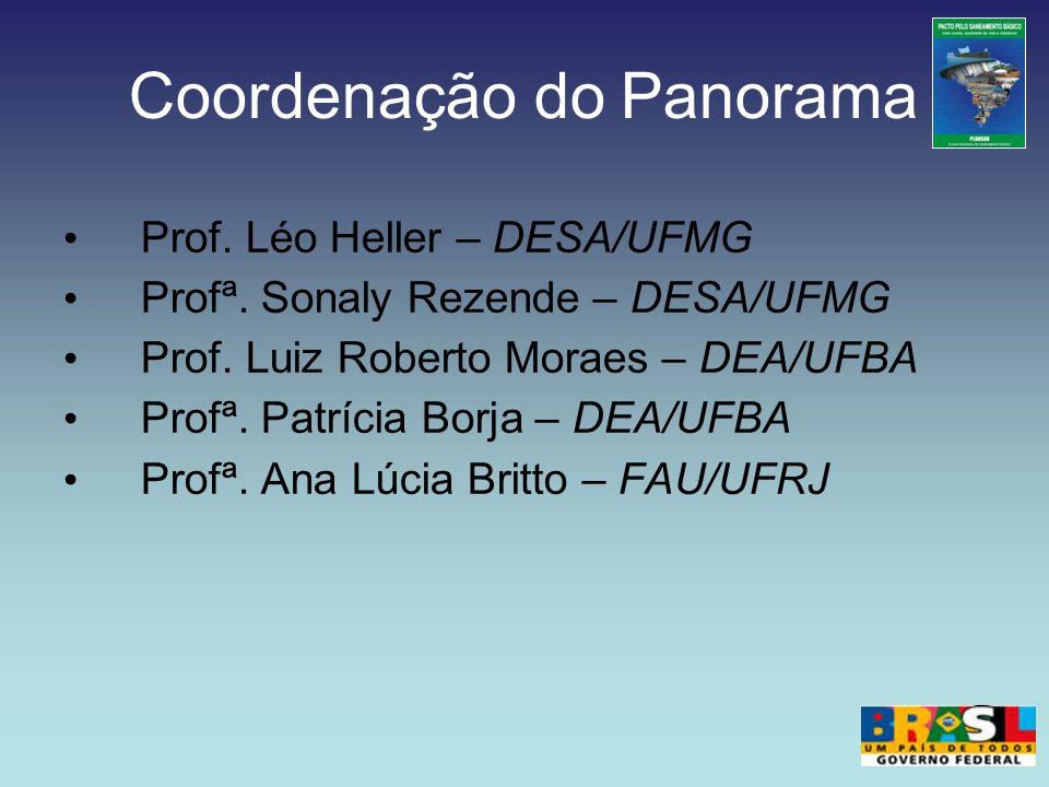 Coordenação do Panorama