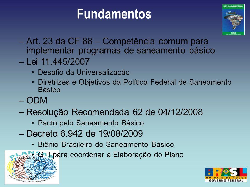 Fundamentos Art. 23 da CF 88 – Competência comum para implementar programas de saneamento básico. Lei 11.445/2007.