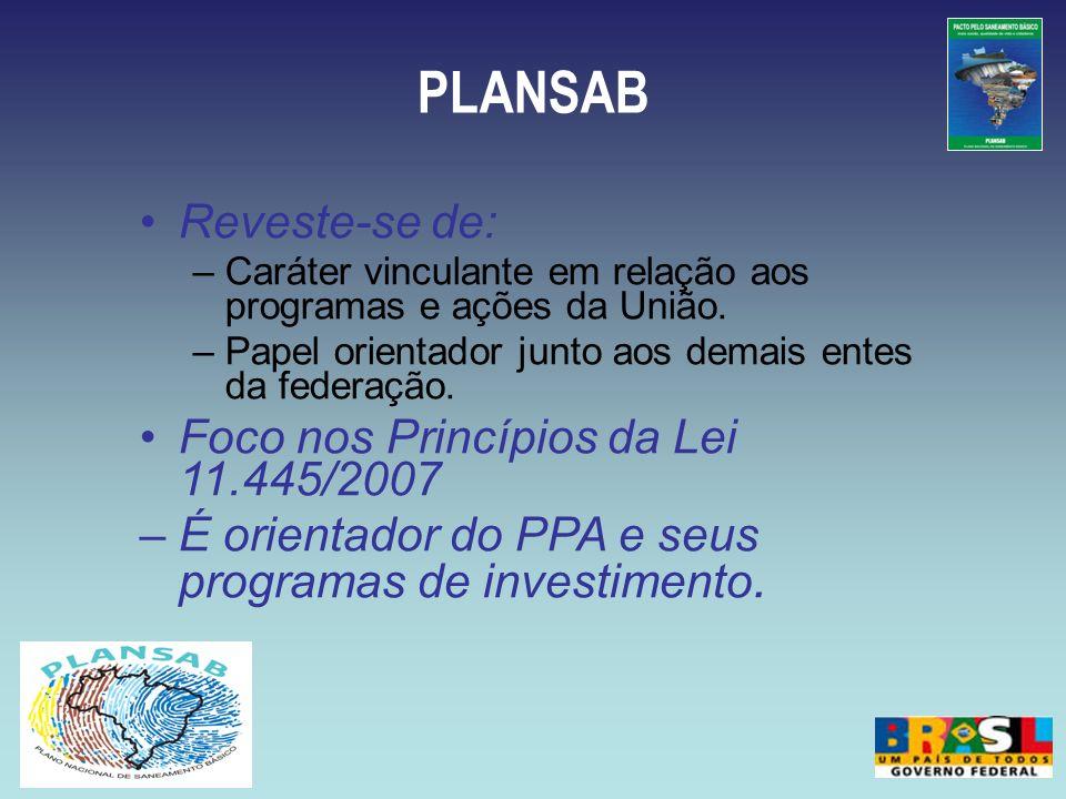 PLANSAB Reveste-se de: Foco nos Princípios da Lei 11.445/2007