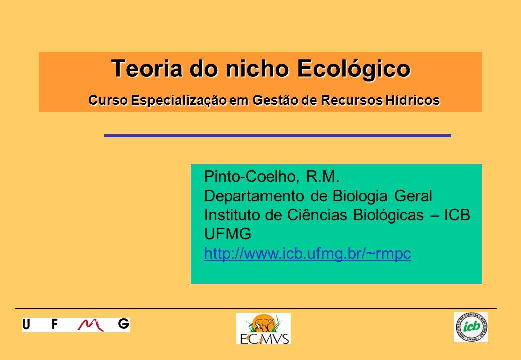 Teoria do nicho Ecológico Curso Especialização em Gestão de Recursos Hídricos