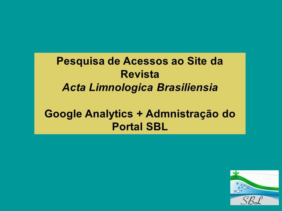 Pesquisa de Acessos ao Site da Revista Acta Limnologica Brasiliensia