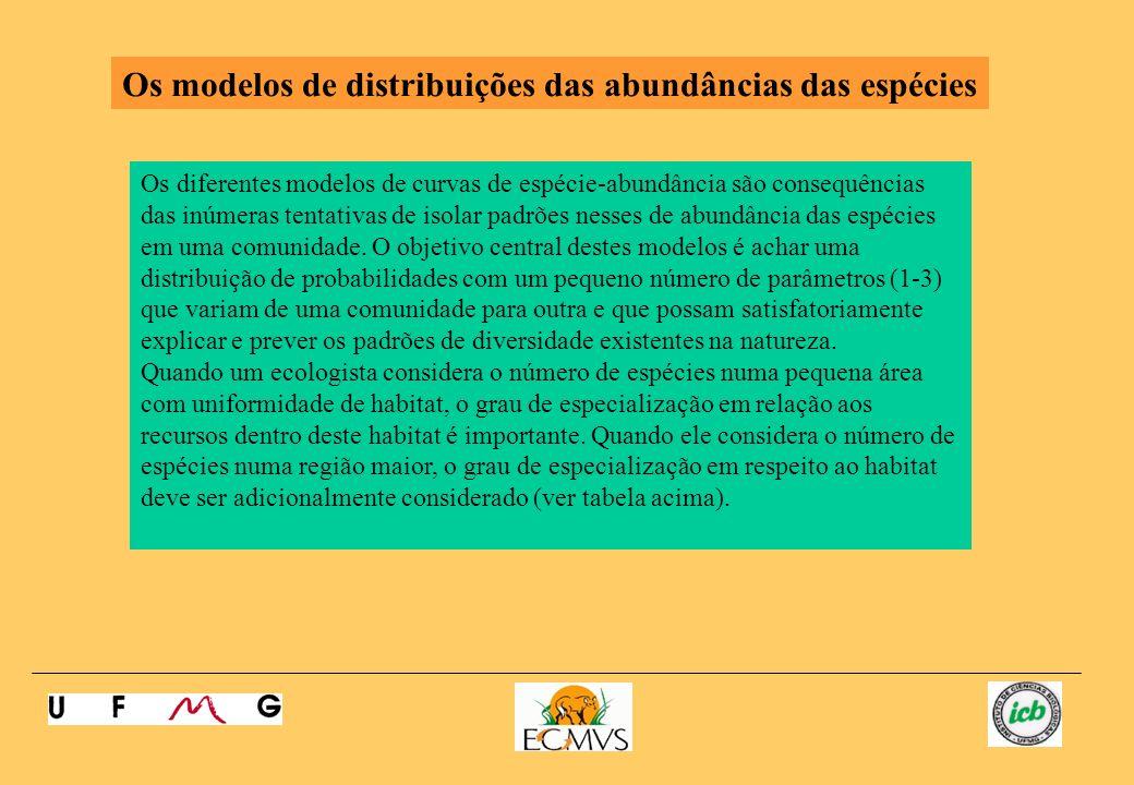 Os modelos de distribuições das abundâncias das espécies