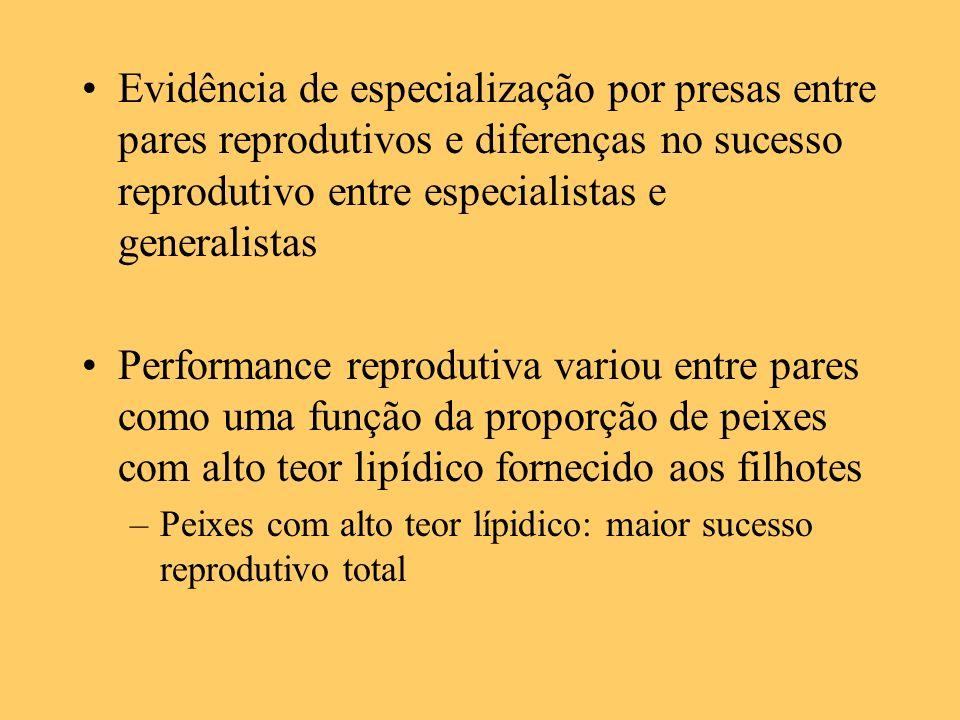 Evidência de especialização por presas entre pares reprodutivos e diferenças no sucesso reprodutivo entre especialistas e generalistas